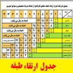 طبقه جدول طبقه فرهنگیان