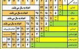 آخرین جدول ارتقاء طبقه فرهنگیان